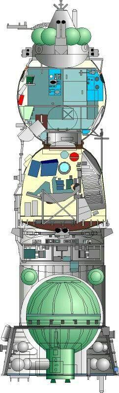Soyuz cool cutaway