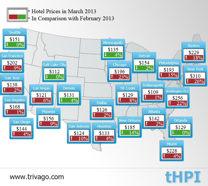 """Buried in all the searching you might do for a hotel in the USA or Europe, pin this to remember a tool that Trivago.com lists, a """"Trivago Hotel Price Index (tHPI)"""" a handy roll-up of average overnight accommodation prices for the top 25 US cities and top 50 European cities. Planning a vacation?"""