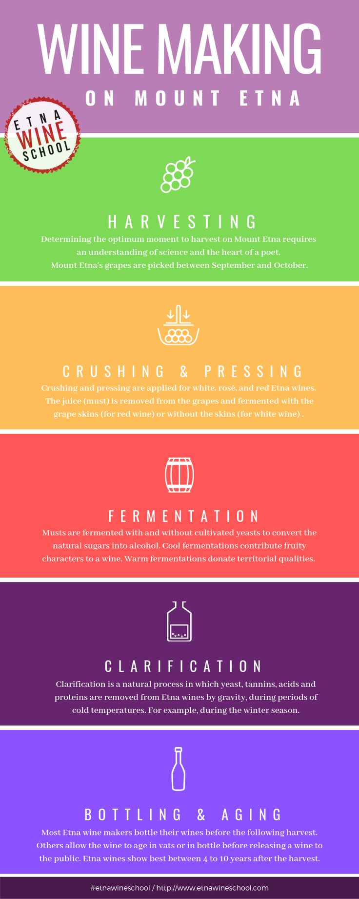 How Wines Are Made On Mount Etna Vino Italiano Vino