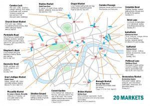 mappa dei mercato di londra