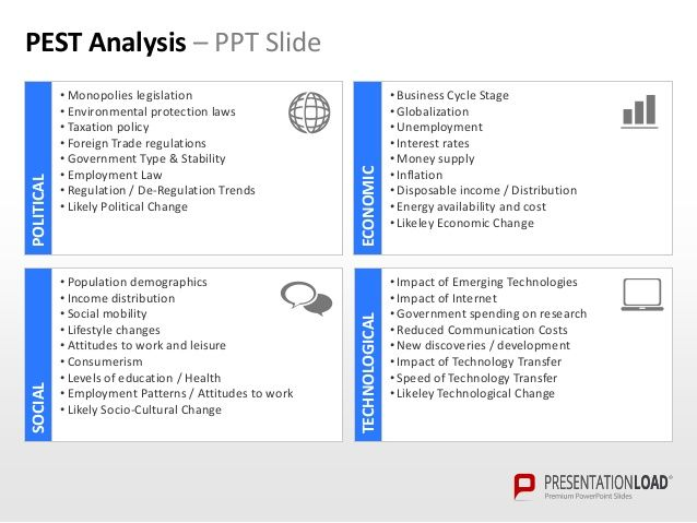 Billedresultat for Free Pestle Analysis Example With Downloadable - business impact analysis template