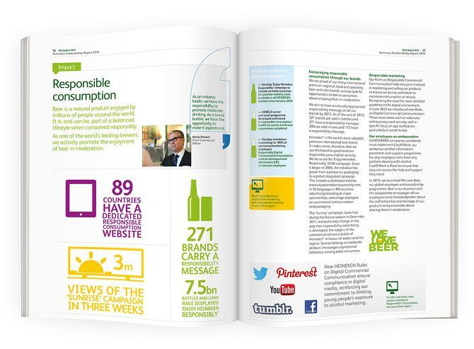 25 best In Print images on Pinterest Annual reports, Annual - example of a financial report