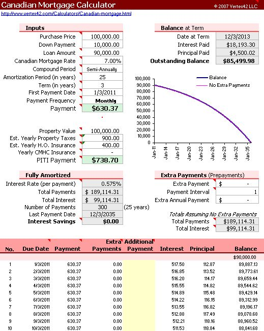 Best 25+ Mortgage Calculator Ideas On Pinterest | Home Buying