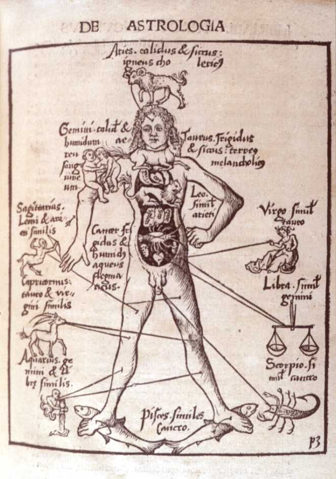 Zodiac Man and His Relationship to Medicine. Image from Aristotle's Compleat (sic) Master Piece: In Three parts: Displaying the Secrets of Nature in the Generation of Man ... To Which is Added, a Treasure of Health; or, The Family Physician. #ZodiacMan