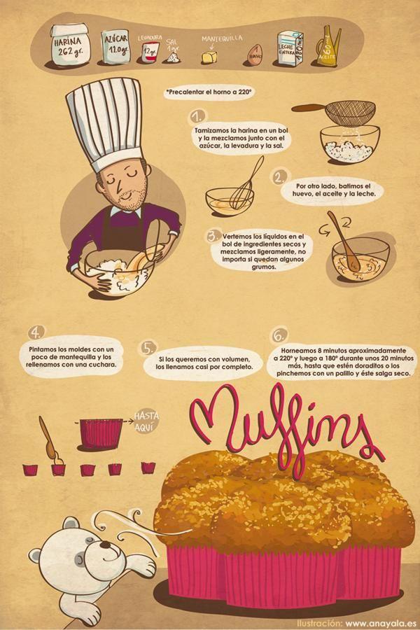 Las recetas ilustradas de Pan y Peter - Paperblog