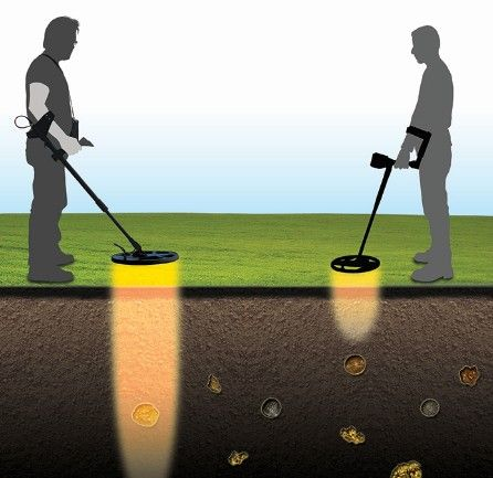 How to Choose the Right Gold Metal Detector?  Do you want to find valuable gold with a right metal detector? Unlike treasure hunting for coins, jewelry or relics, selecting the correct equipment for gold prospecting requires careful consideration and professional knowledge.