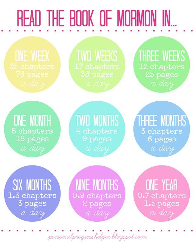 Book of Mormon Goal Setting Chart