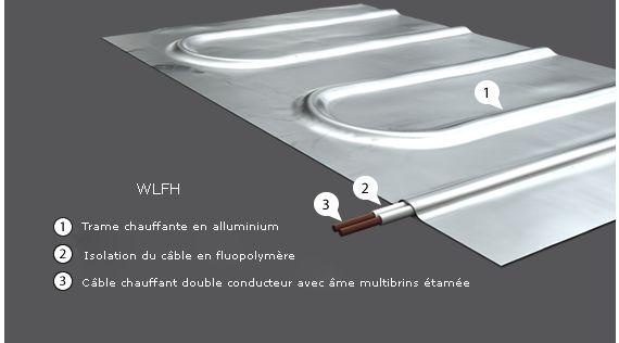 warmup plancher chauffant electrique WLFH details 563x316