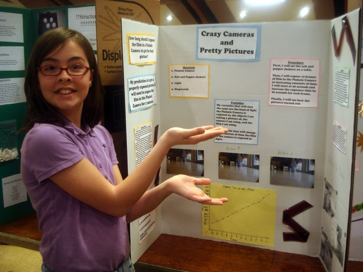 Tales Of A Fifth Grade Pinhole Camera Fair Projects