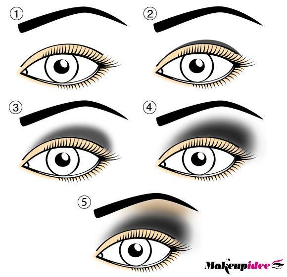 Come truccare gli occhi infossati | Consigli su come truccarsi ...