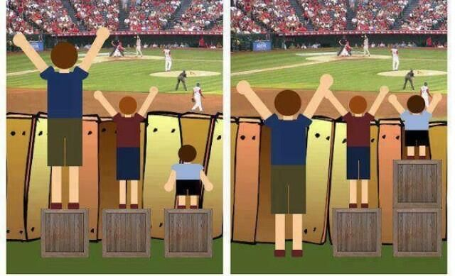 """""""Fair isn't always equal"""" Good visual to help kids understand how everyone gets what they need to be successful"""