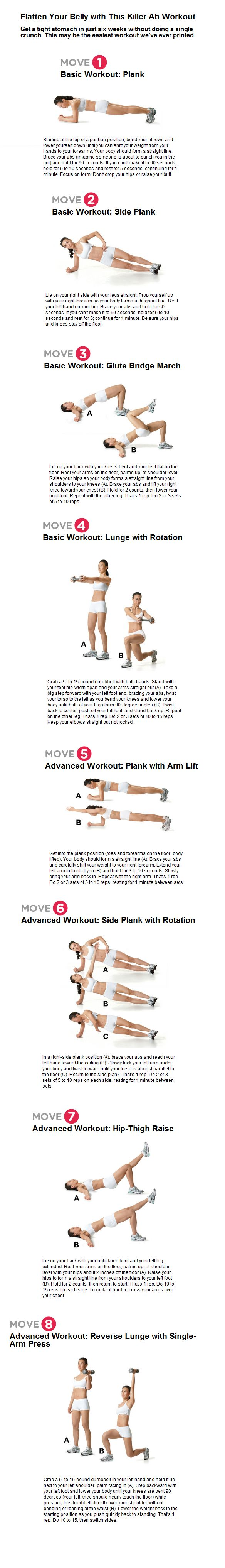 Flatten Your Belly with This Killer Ab Workout  Get a tight stomach in just six weeks without doing a single crunch: http://www.womenshealthmag.com/fitness/flatten-your-belly?cm_mmc=Facebook-_-WomensHealth-_-Content-Fitness-_-FlatAbsWorkout
