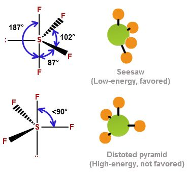 Molecular Geometry of Nh3