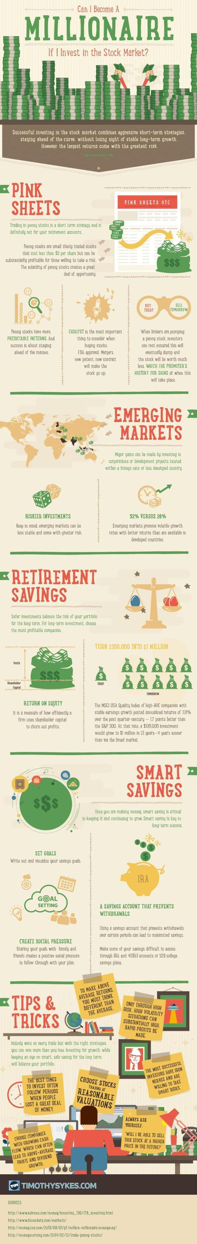 Trading infographic : Can I Become A Millionaire If I Invest In The Stock Market?     investing the ri