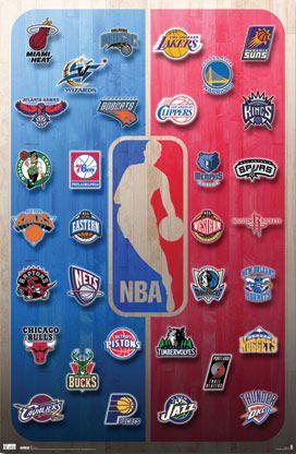 NBA Logos Poster