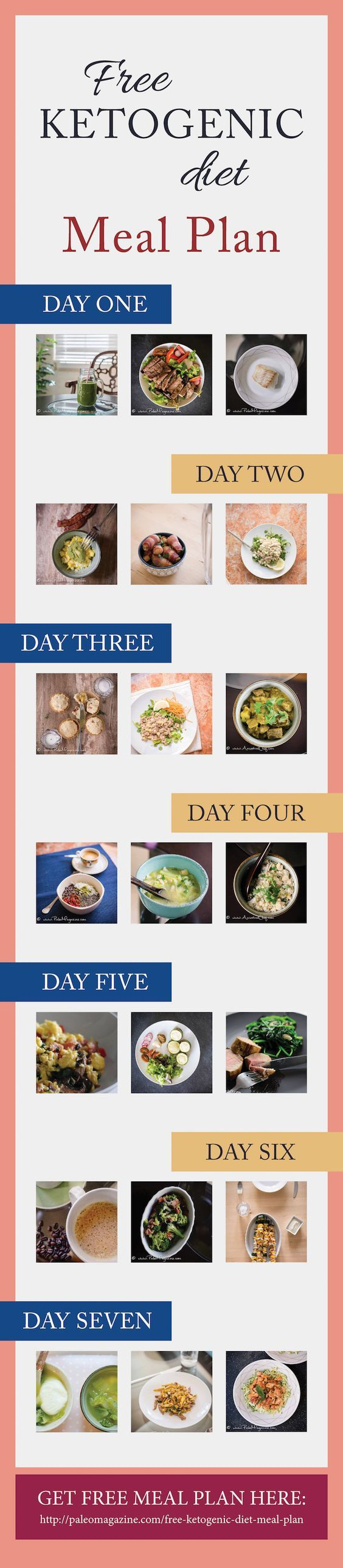 Blue apron keto