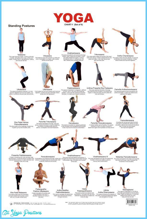 Die besten 17 Ideen zu Yoga Asanas Names auf Pinterest