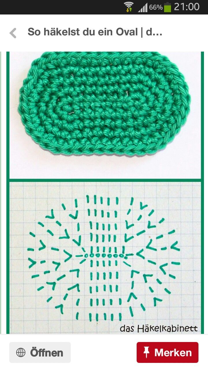 Unique Stricken Hahnentrittmuster Component - Decke Stricken Muster ...