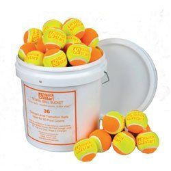 Quickstart 60' Court Balls by Oncourt Offcourt. $52.79. Quick Start 60 balls are same size as normal tennis balls, but bounce at a faster speed than our QuickStart 36 balls and are half the speed of a regular tennis ball. Specifically designed and tested for 60-foot QuickStart Tennis!Product includes one bucket containing 36 Quick 60' Court Balls.