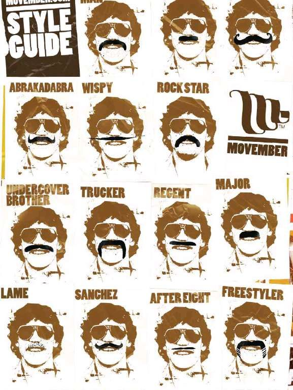 Movember gets backing from Clear Channel UK