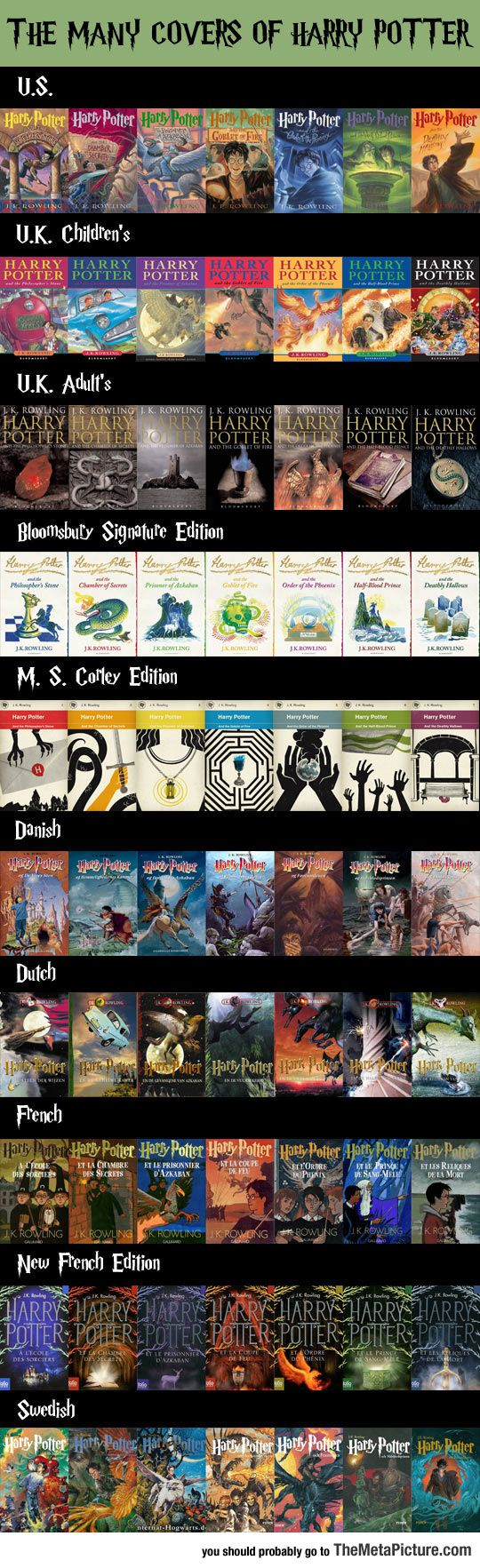 Funny Pictures: Covers Of Harry Potter Around The World