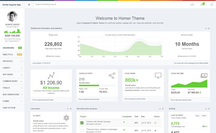 26 best Admin HTML Templates images on Pinterest | Dashboard ...