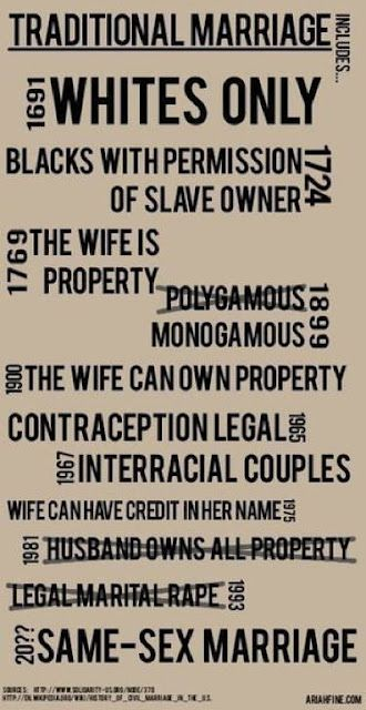 "A brief history of laws ""protecting"" marriage in America"