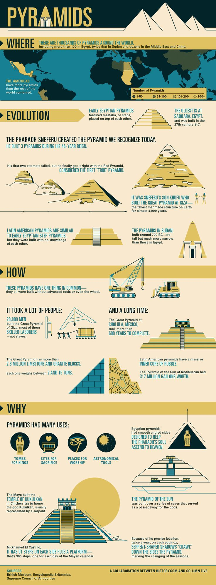 The oldest pyramid was built in the 27th century BC. MANKIND The Story of All of Us.