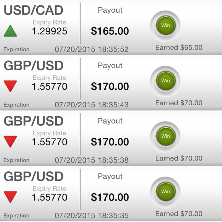 Free forex auto trading software download