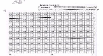 ЯРНИЯ. Страна вязания. www.yarni.ru