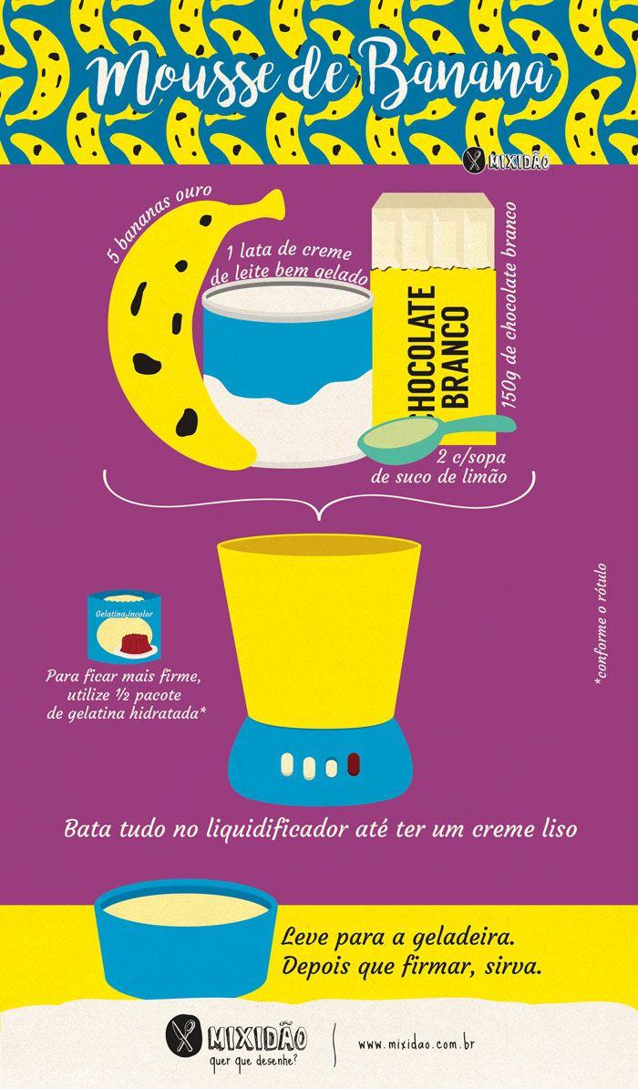 Receita ilustrada de Mousse de Banana que não leva ovo, mas fica muito leve, receita fácil e muito rápida de preparar. Ingredientes: Banana, creme de leite, chocolate branco e limão.