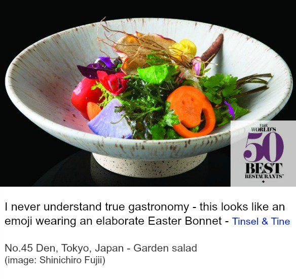 The World's 50 Best Restaurants 2017: the list in pictures