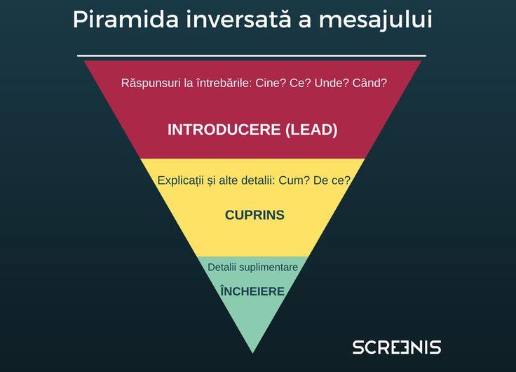 Piramida intoarsa a comunicarii-2