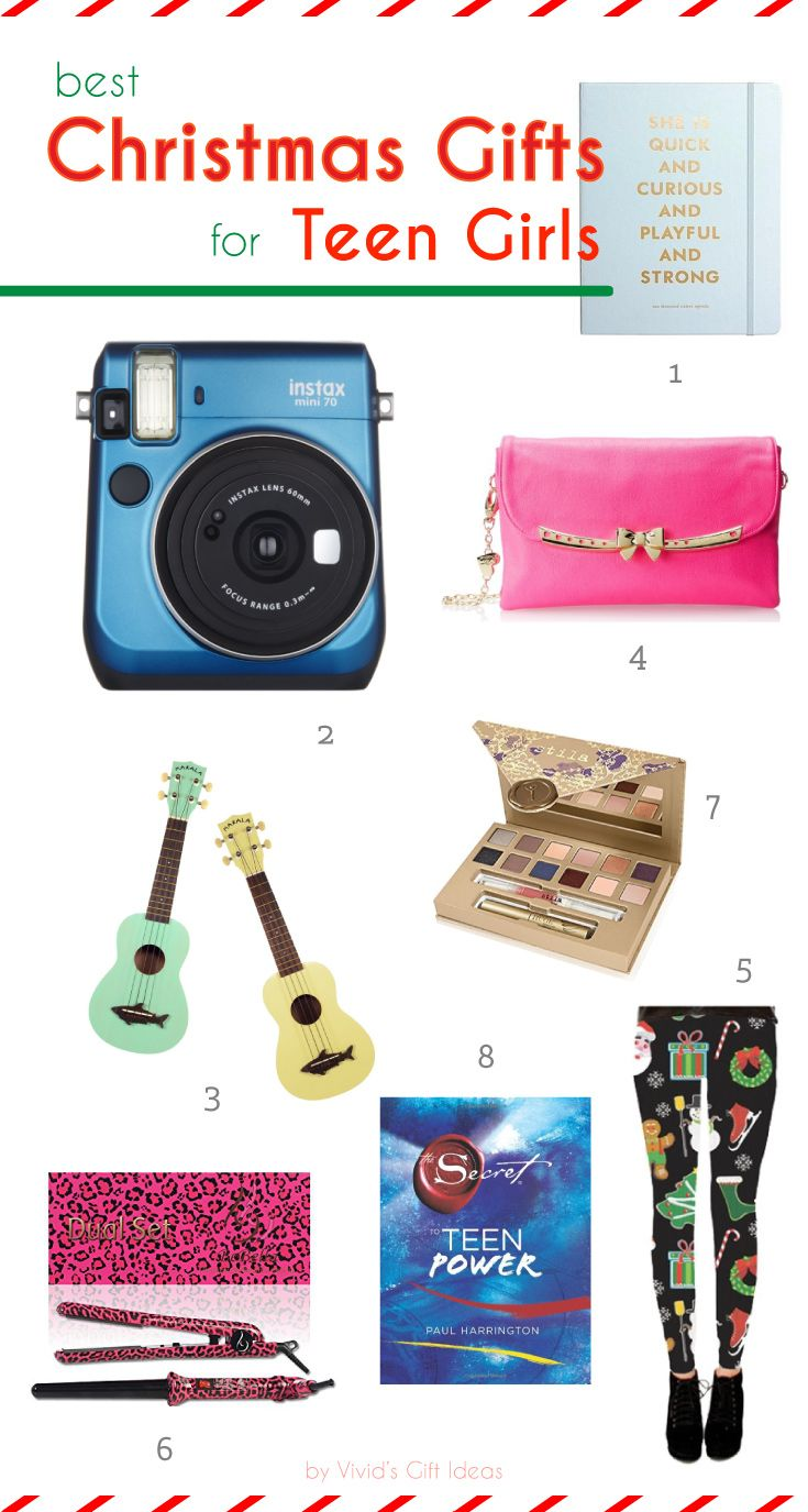 Top 10 Christmas Present Ideas for Teen Girls | Gifts for Teenagers ...
