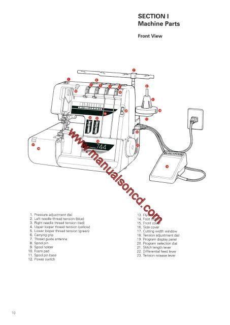 Elna 744 OverLock Sewing Machine Instruction Manual