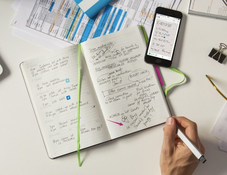 Best 25 moleskine evernote ideas on pinterest diary for Evernote daily planner template