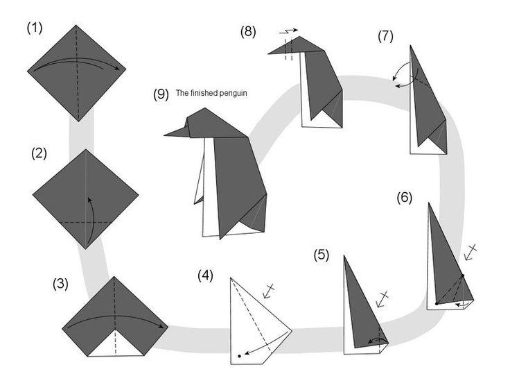 origami facile pour les enfants: pliage en forme de pingouin