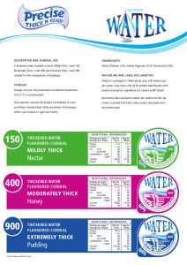 Water and Citrus Spec Sheets