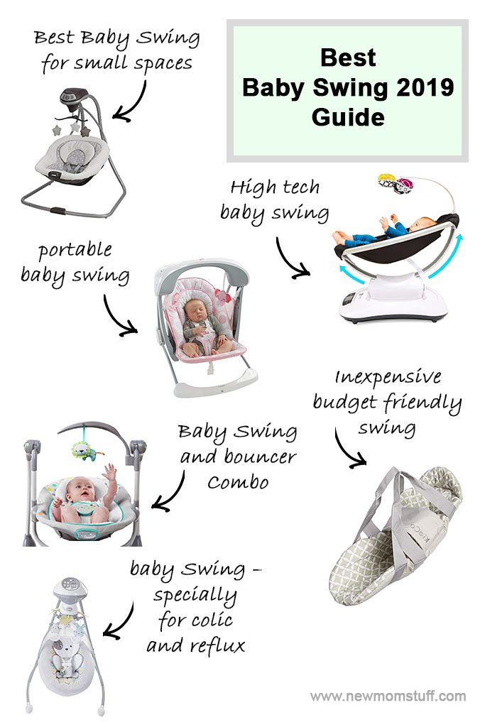 Best Baby Swing 2019 Guide New Mom Essentials Baby