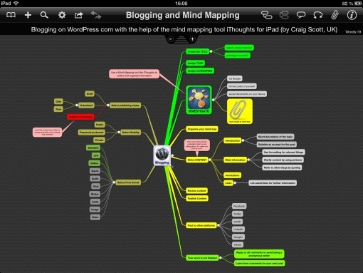 50 best mind mapping images on pinterest mind maps apple and apples wp is the worldwide largest offer for free blogs 35 million with a lot fandeluxe Image collections