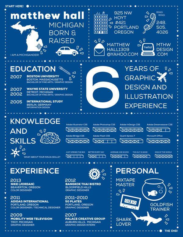 Diy infographic resume