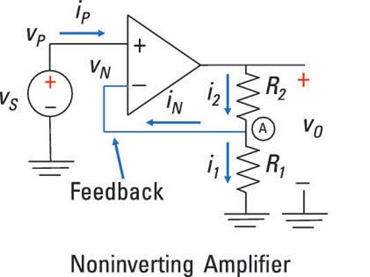 non invertingamplifier made with an  opamp with negative feedback