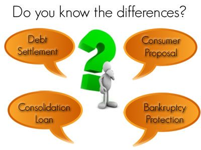 In case of consumer proposal  tax debt can be included while your debt can not included in credit counselling. Examine the given link for more details.  #ConsumerProposalvsCreditCounselling