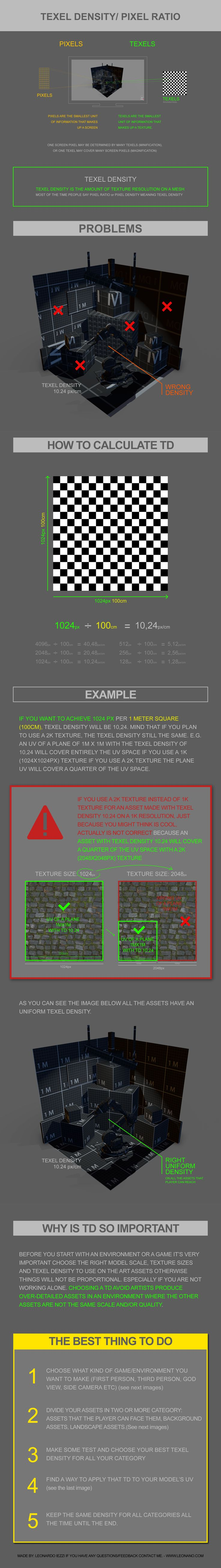 Leonardo Iezzi Texeld Density All You Need To Know Tutorial