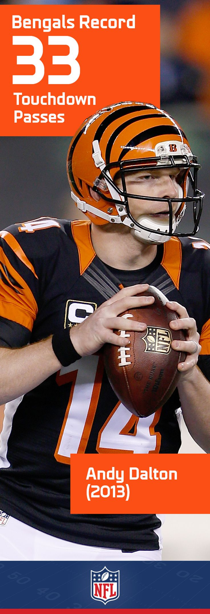 QB Andy Dalton knows how to get it in the end zone, and in 2013 the Red Rifle set a Cincinnati record with 33 touchdowns.