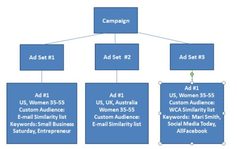 Six Facebook Marketing Tips From the Pros