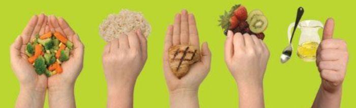 Porção dos alimentos Duas mãos abertas - vegetais Punho - grãos e frutas Palma - carne Ponta do dedão - óleos e gorduras