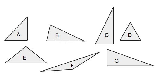 Classify triangles by examining their angles
