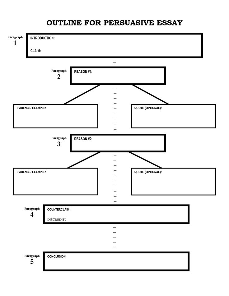 Essay Format Template Printable