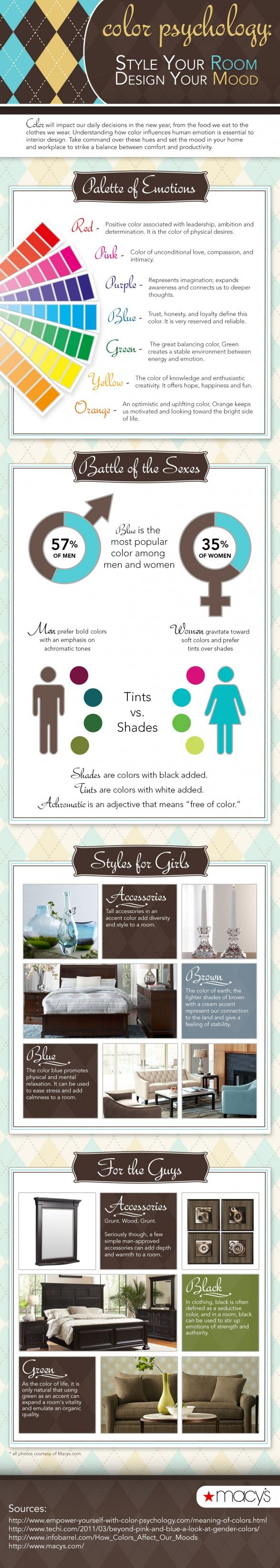 Bedroom Color Psychology 123 best color psychology images on pinterest | color psychology